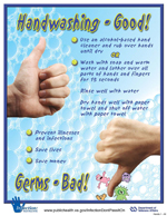Handwashing poster for restrooms