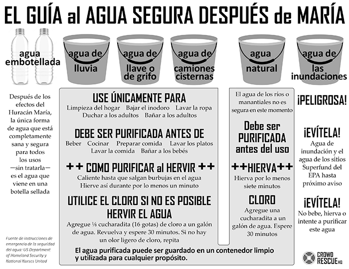 Safe Water Infographic in Spanish